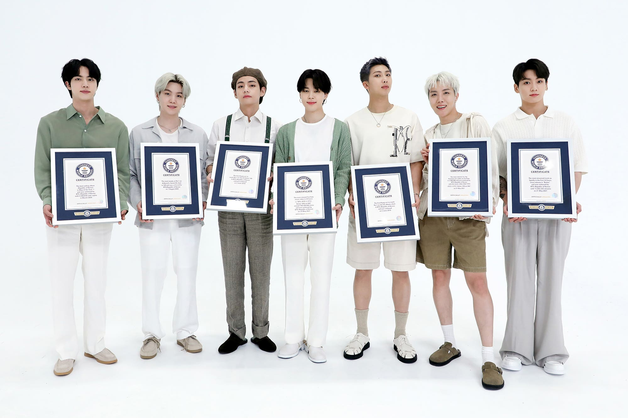 BTS inducted into the Guinness World Records Hall of Fame ...